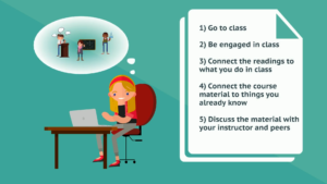 Making the most of classes and study sessions: Evidence-based tips for effective learning